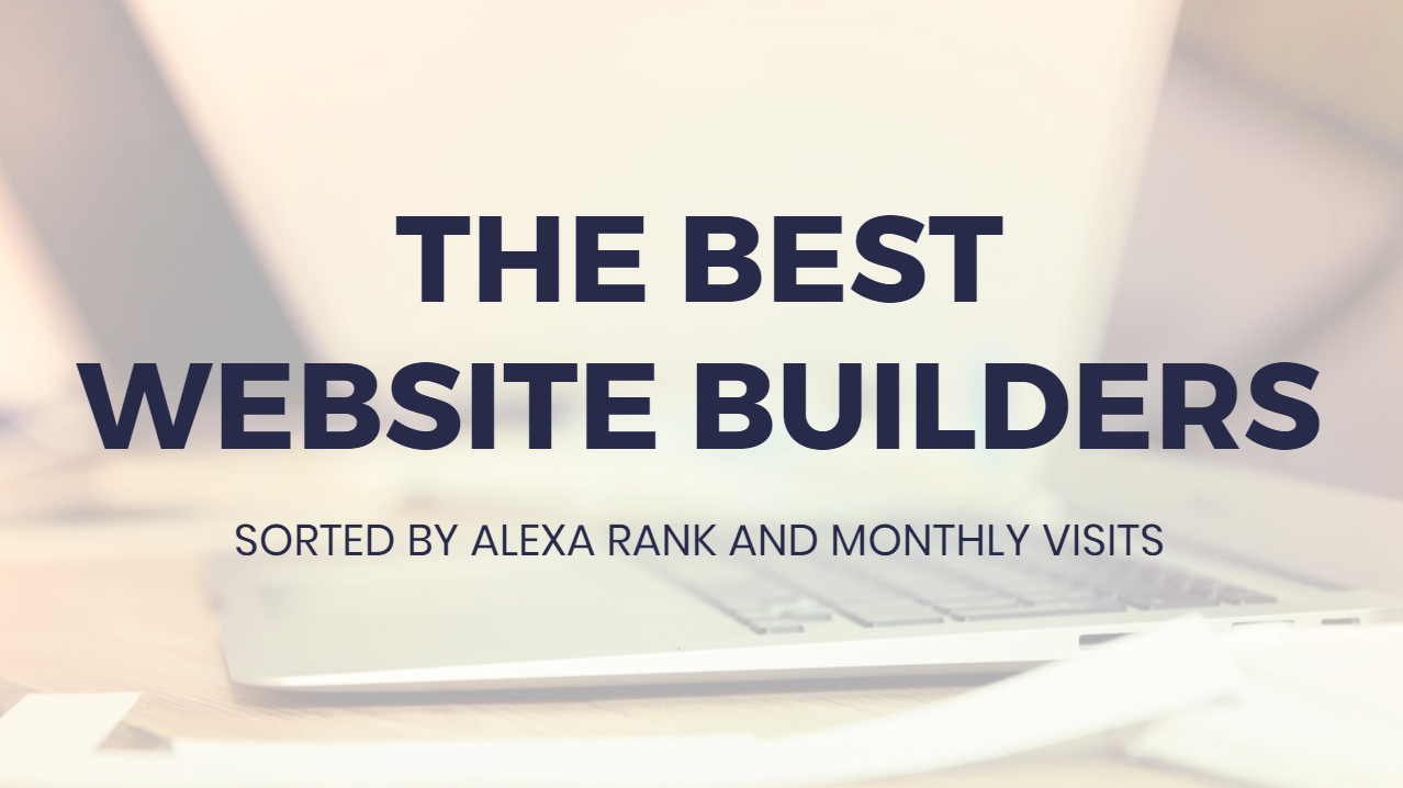Absolute best  Web Site Builders